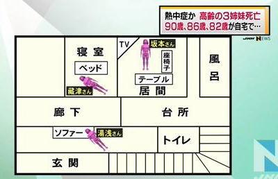 エアコン嫌いの3姉妹、長女が寝室・次女が玄関・三女が居間にてそろって熱中症で死亡 … 発見当時都内の気温は37.7度、室内の温度は30度を超える - 東京・板橋区