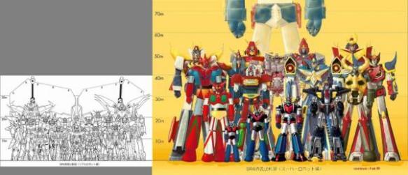【画像】スーパーロボットのサイズ比較表見たら驚くことに気づいたんだがwwww