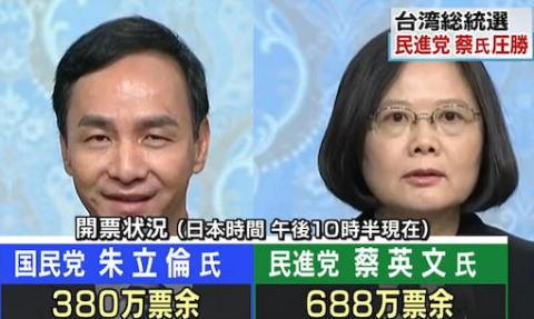 台湾総統選、民進党の蔡英文氏(59)が与党・国民党らの候補に大差をつけて圧勝、議会も単独過半数を獲得 … 岸田外務大臣「台湾は基本的な価値観を共有する重要なパートナー」