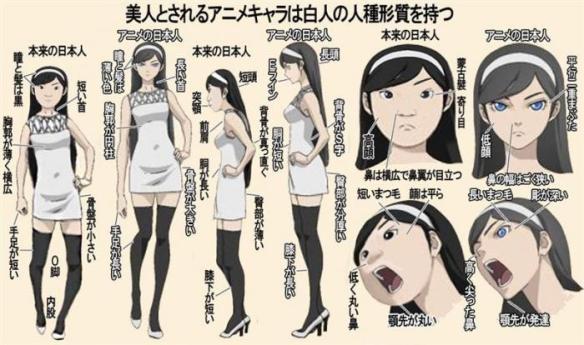 押井守 「アニメキャラのモデルは白人。日本人は日本人の顔が嫌い」