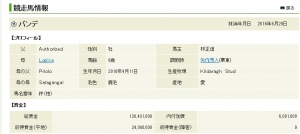 【競馬】 バンデ、6月29日に登録を抹消していた