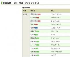 【競馬】 岩田康誠さん、とうとう丸1年重賞未勝利達成