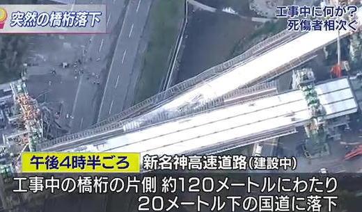 神戸市北区で建設中の新名神高速道路、120mの橋脚の片側が20m下の国道176号線に落下、30代作業員2名死亡・8人がケガ … 巨大な橋桁が落下し跳ねる様子をカメラが捉える(動画)