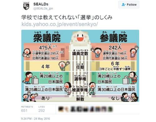 SEALDs 学校では教えてくれない「選挙」のしくみ
