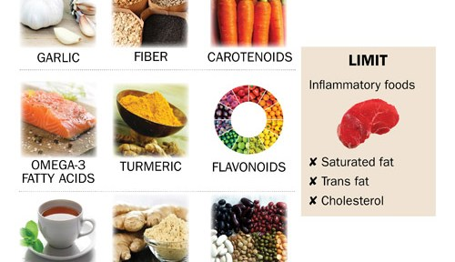 The Foods that May Lower Your Inflammation, Colorectal Cancer Risk
