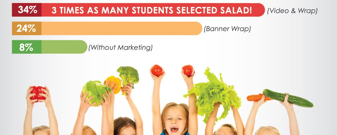 Study finds ads may help kids eat more veggies
