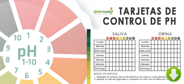 Tarjetas de pH Alkaline Care