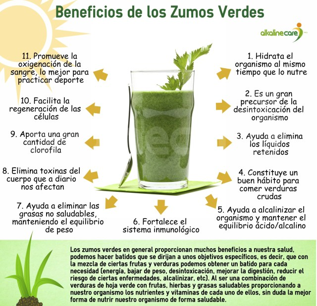 BeneficiosZumosVerdes