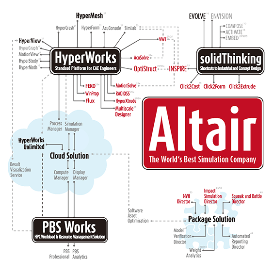Altair_Product_Chart_v10(1)