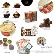 Our Edible Gift Ideas