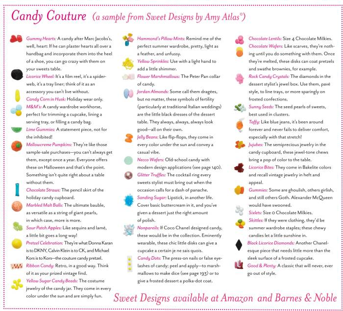 Amy Atlas Candy Couture3 700x635 Candy Couture Style Glossary {Sneak Peek Inside Book}