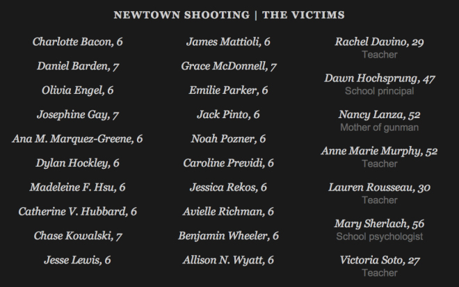 newtown Remember