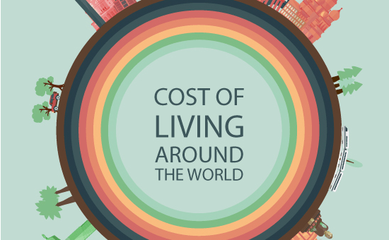 Map Shows Cost of Living Around the World