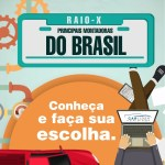 panorama e raio x das montadoras no brasil