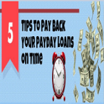 Repayment of Payday Loans