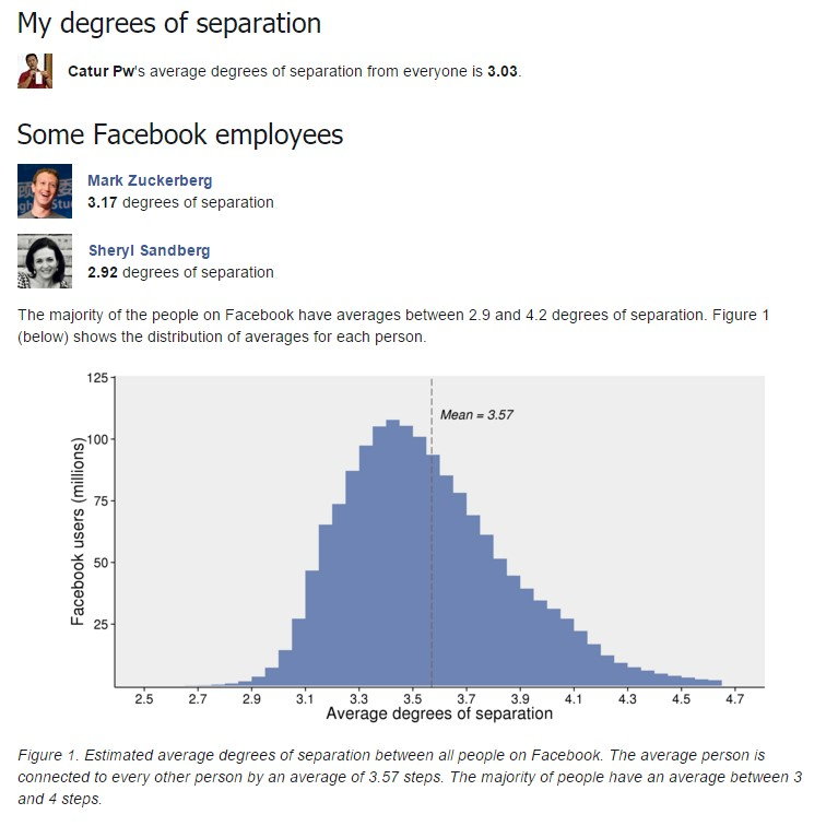3.03 facebook degree of separation