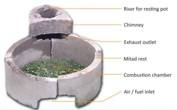 How the Mirt stove works. The stove's simplicity is one of its assets.