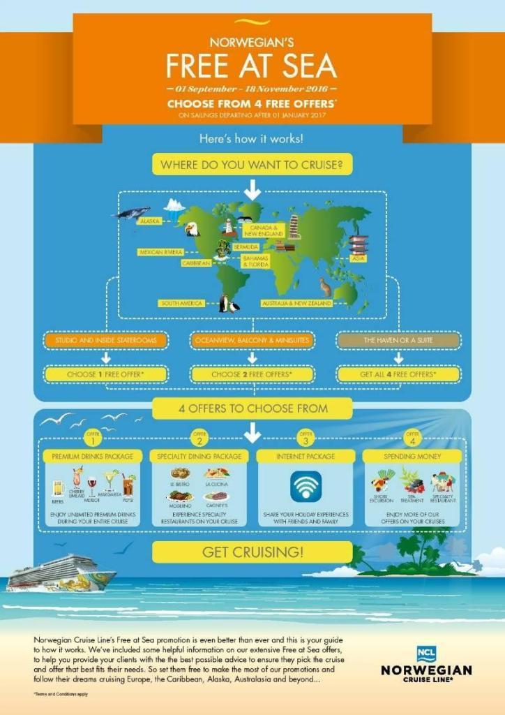 Destination Free at Sea Guide