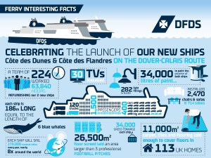 REV_16_02_16_Ferry-Interesting-Facts-Refurb-Infographic-1200-x-900