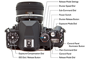 Nikon Df book manual guide use learn controls dummies how to quick start tips tricks tutorial