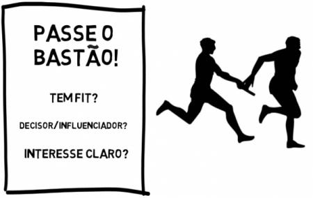 outbound-mkt-passo-5-passagem-bastao