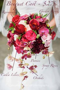 bouquet-cost-275