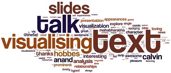 visualing-text-tweets-wordcloud