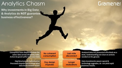 The Analytics Chasm
