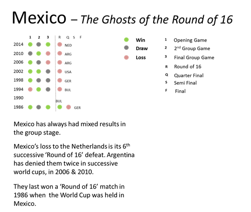 Mexico-ghosts