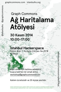 GraphCommons-workshop-poster-30.11.2014