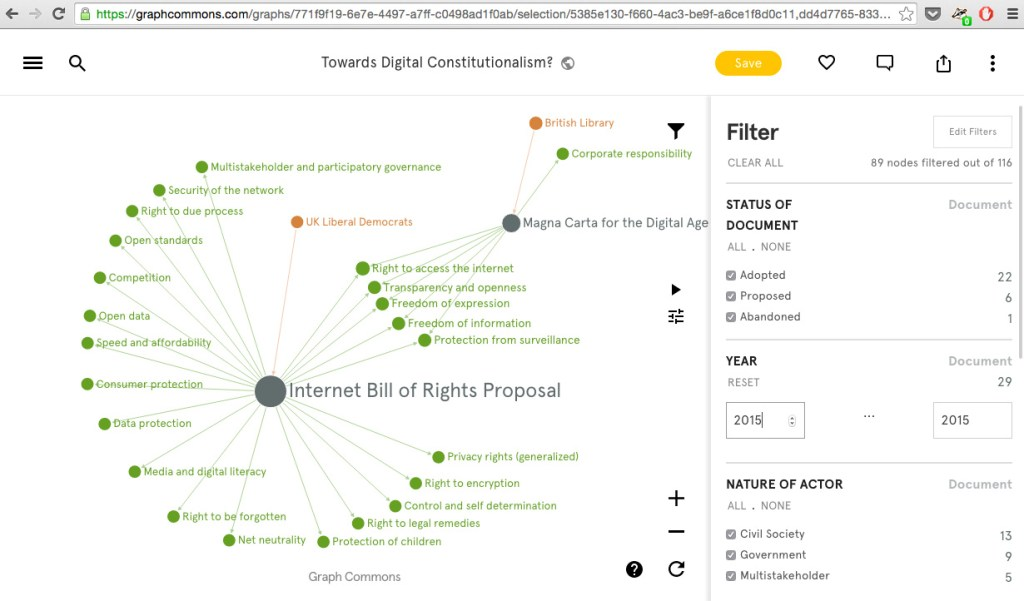 Towards-Digital-Constitutionalism-filter-2