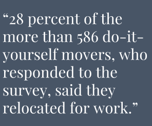 28% of Survey Respondents Moved for a New Job