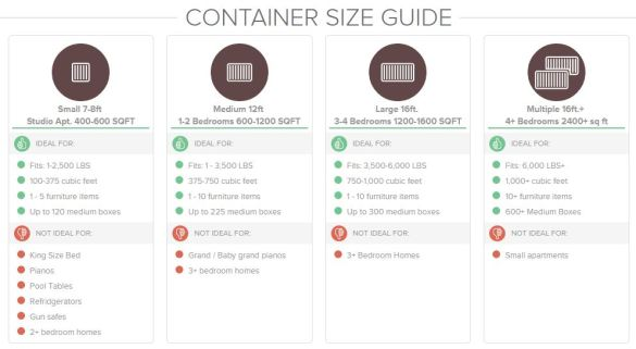 Moving Container Size Guide