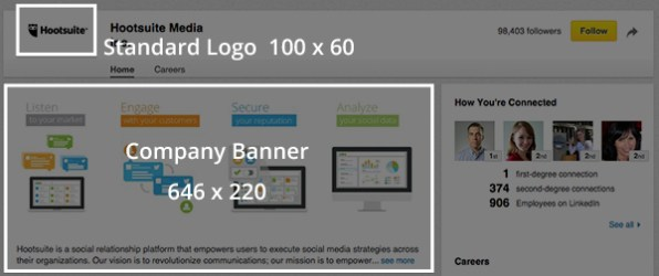 Social media templates -Suggested LinkedIn Company Page image dimensions