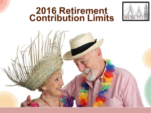 2016 Retirement Contribution Limits