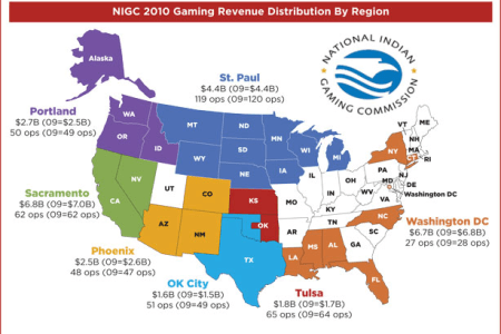 national indian gaming map of the u.s. ! jetsetting