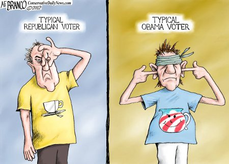 Typical Voters