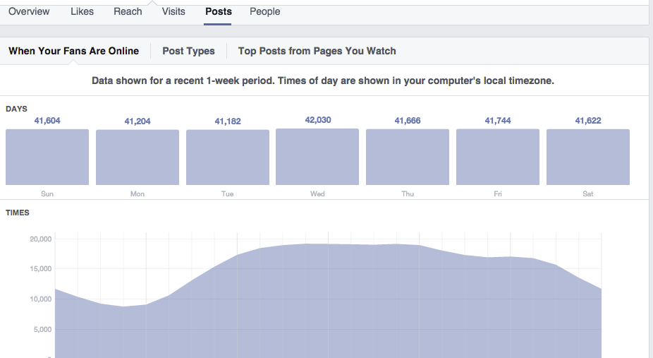 facebook-page-insights-post