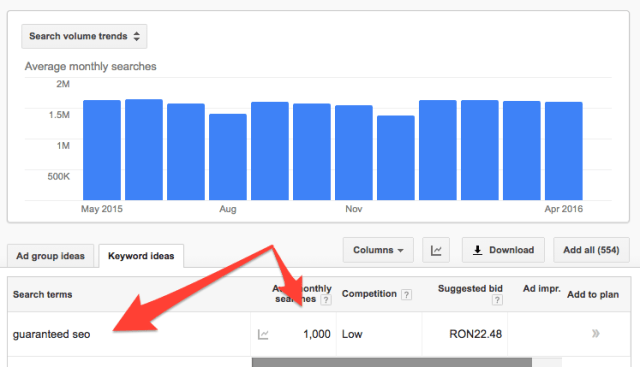search-volume-trends