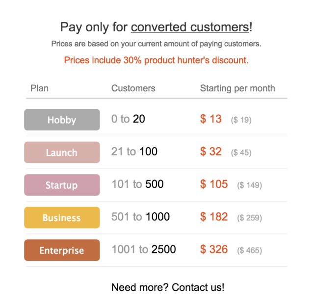 signup-lab-pay-for-converted-customers