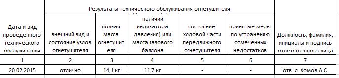 "Презентация на тему: ""Нормативно-правовые документы"
