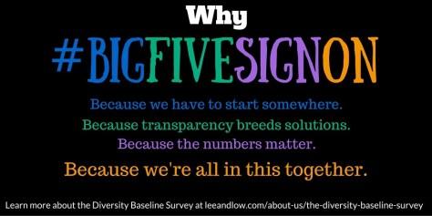 WHY bigfivesignon