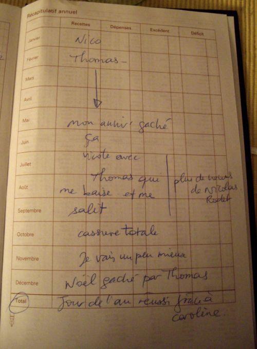 Le résume annuel de 1997 :-)