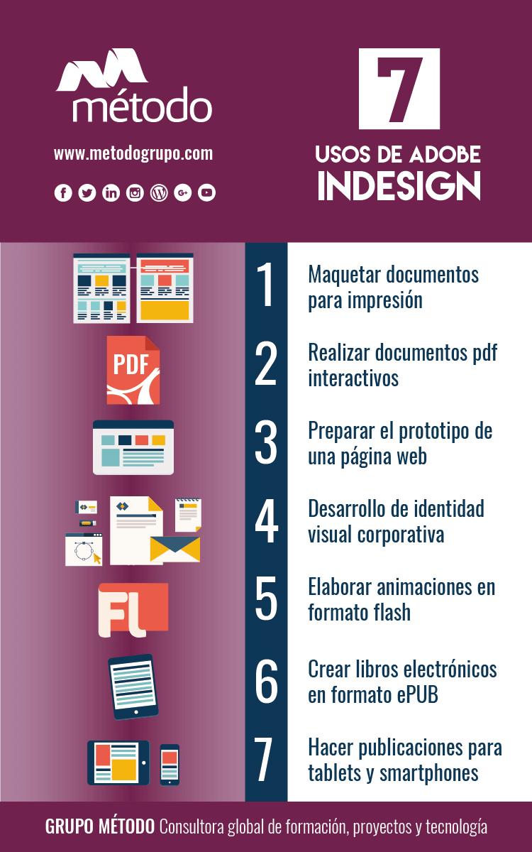 Infografía Adobe InDesgin