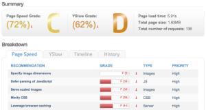 Latest_Performance_Report_for__http___tamkaism.com____GTmetrix 2