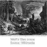 wolfs-glen