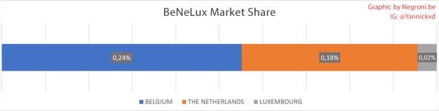 Tequila Export Benelux