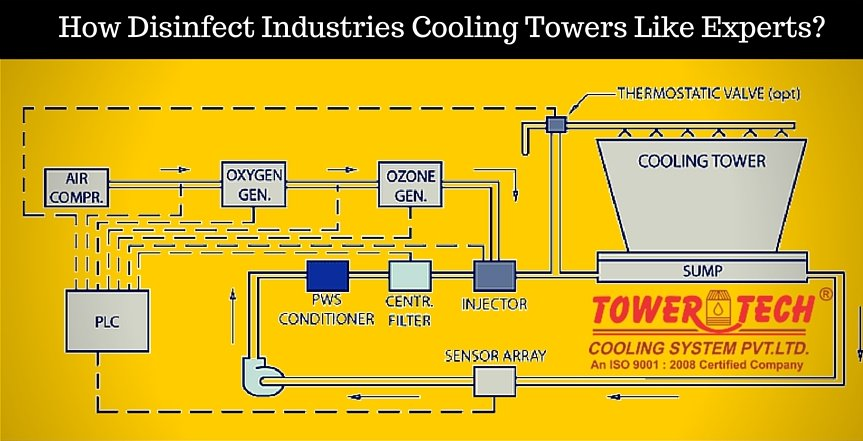 Cooling Towers How They Work : Disinfect industries cooling towers