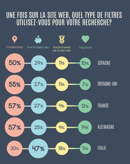 infografia_fr