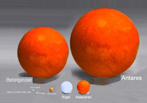 Rigel, Aldebaran, Betelgeuse e Antares